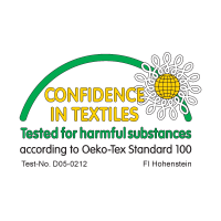 Confidence in textiles logo