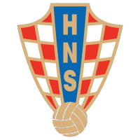 Croatia National Football Team logo