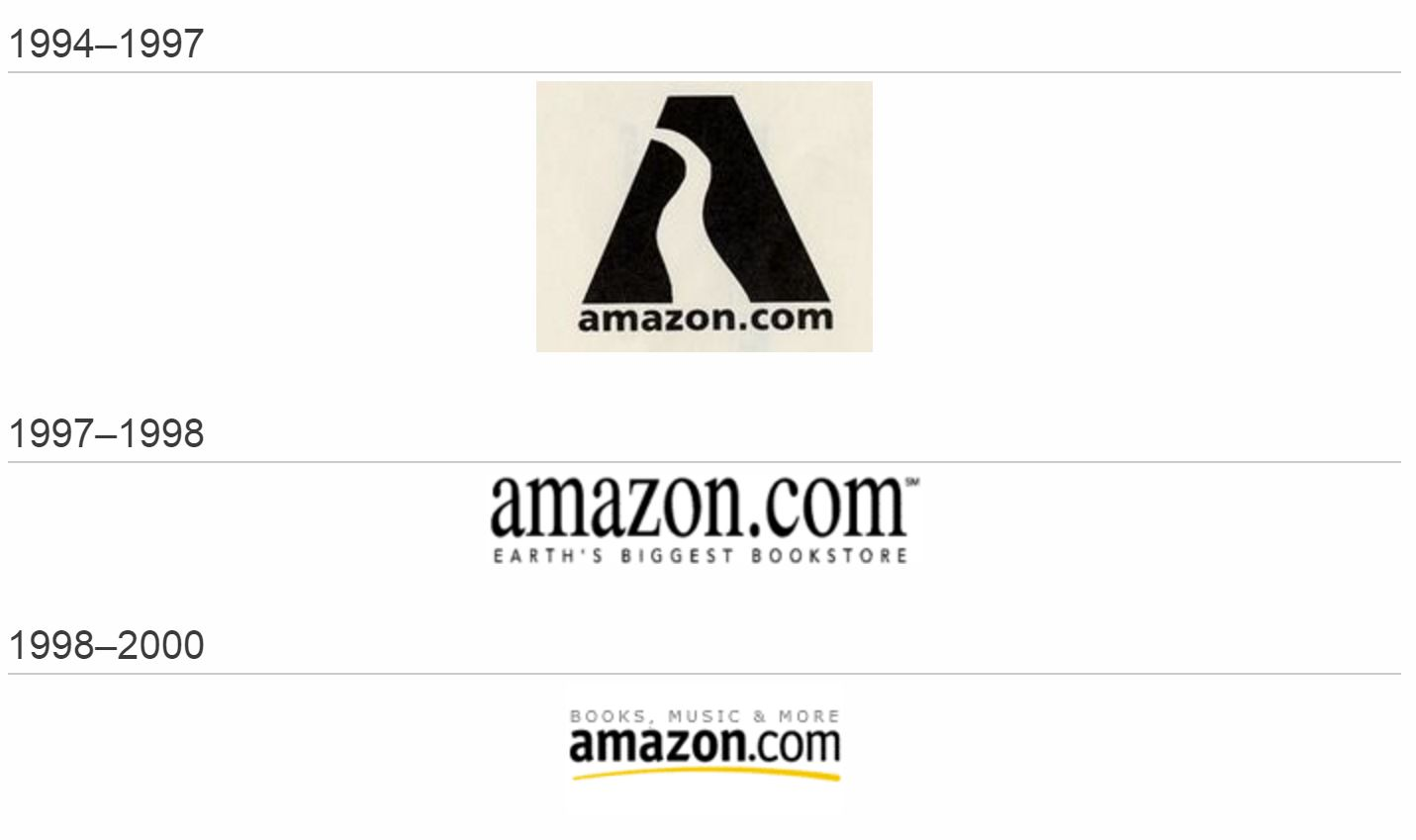 amazon.com logo hostory