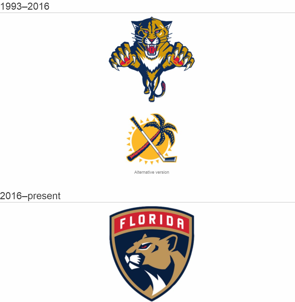 Florida Panthers logo history